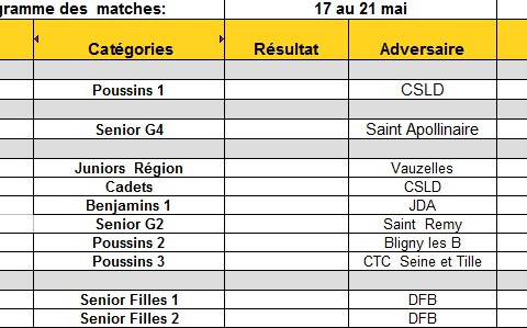 Les matches du week-end