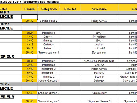Programme des matches du 17 au 19 mars