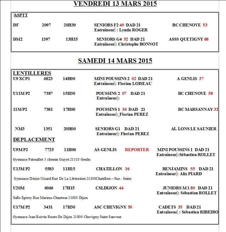 resultats 2015- 03 15 p1.jpg