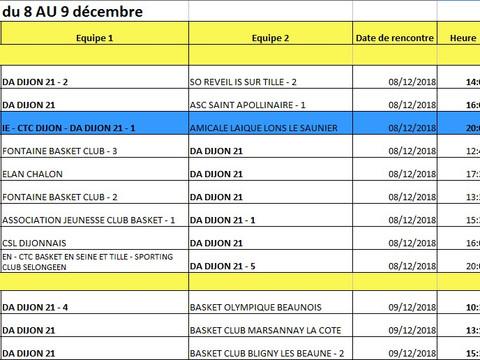 Matches du 8 au 9 décembre