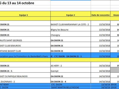 les matches du 13 et 14 octobre