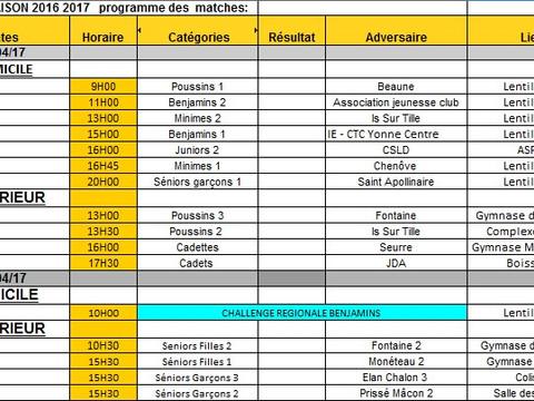 les matches du 1er au 2 avril : le derby de N3