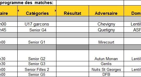 Résultats et programme  des matches