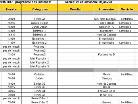 Matches du 28 et 29 janvier