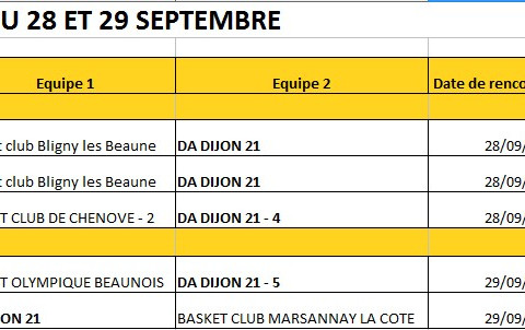 Les matches du week end : 28  29 sept