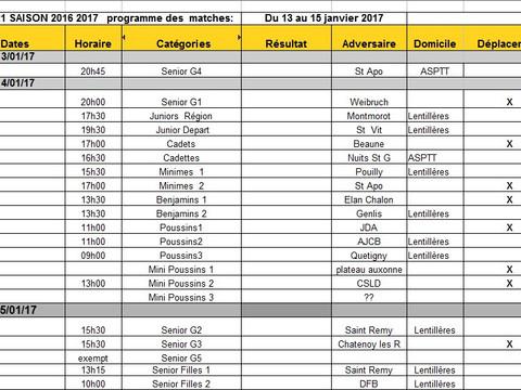programme matches du 13 au 15 janvier