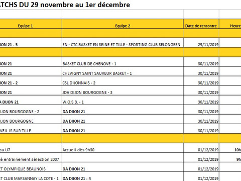 Les matches du  week end