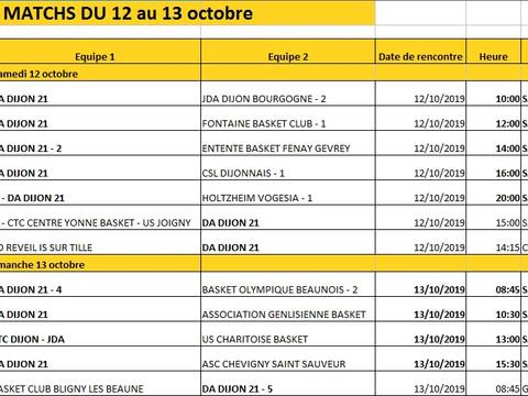 Les matches du 12 au 13 octobre