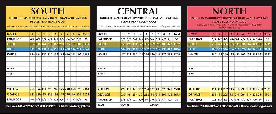 Manderley+Scorecard.jpg