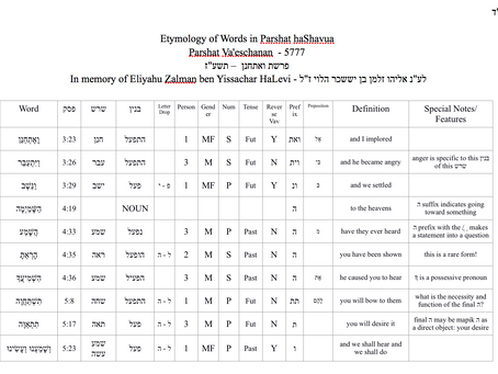 Answer Sheet to Parshas Va'eschanan