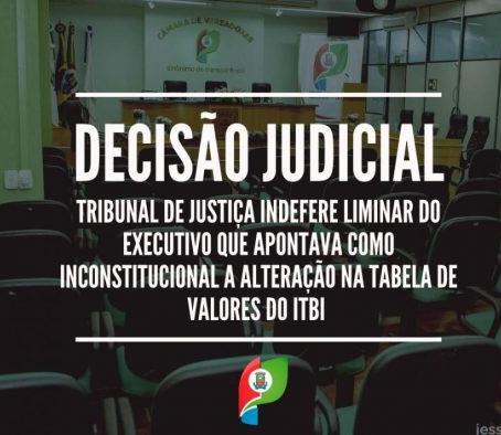 Tribunal Justiça indefere liminar do Executivo que apontava como inconstitucional a alteração ITBI