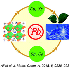 Pb-Free Quantum Dots Synthesis and Solar Cells Application