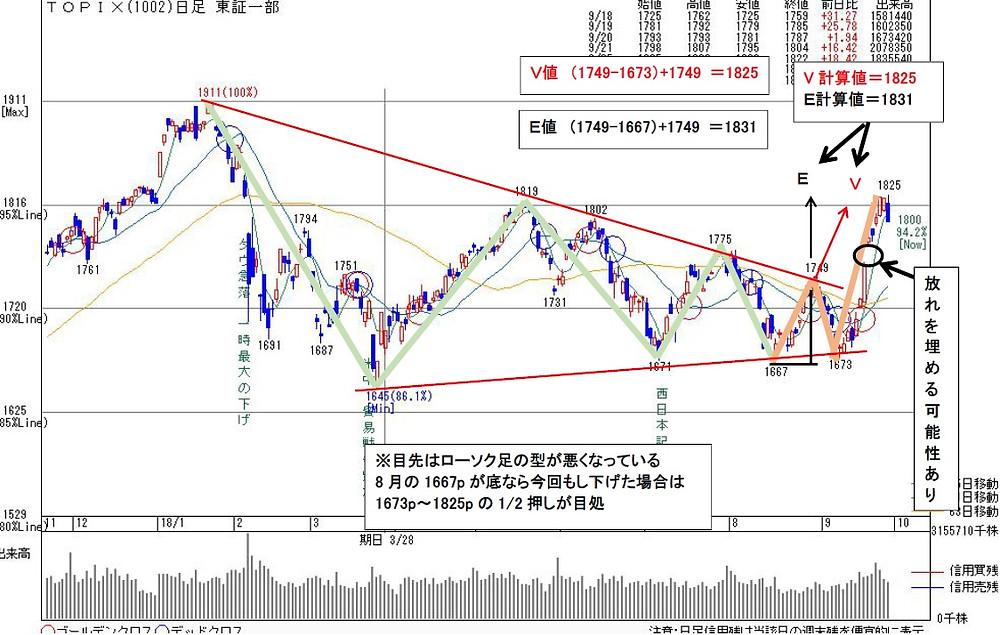 1002TOPIX   kabu104.jp
