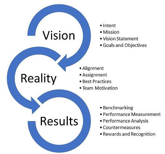Strategy Pic.jpg