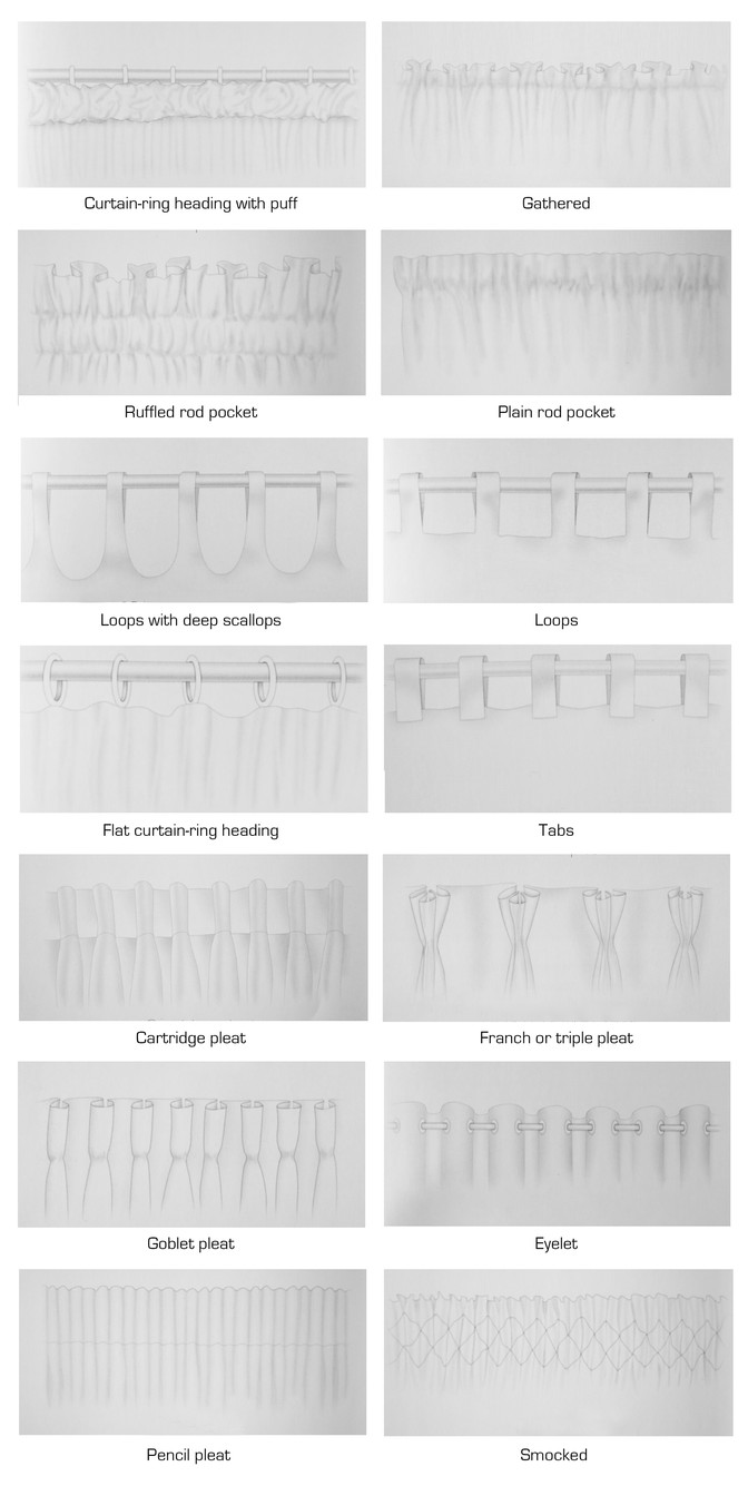 Curtain Styles and Headings