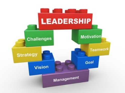 Leadership and Management Skills Course