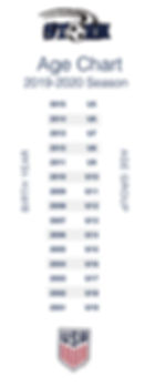 Age chart.jpg