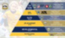 PVSC Pyramid.jpg