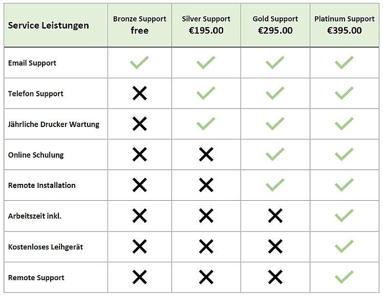 Service & Support.jpg