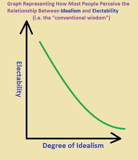IE Graph (first).jpg