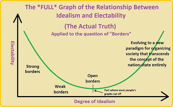 IE Graph (second) (about borders).jpg
