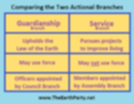 Comparing the Actional Branches 2.png