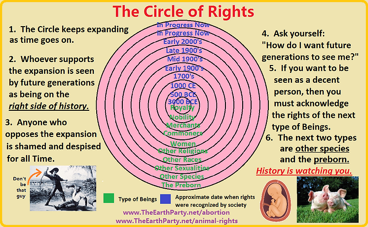 The Circle of Rights (both).png