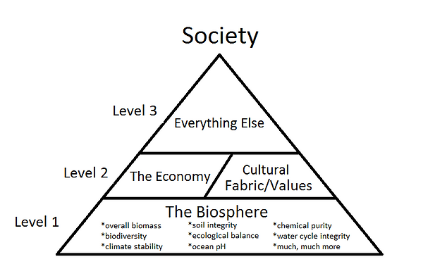 Foundation of Society png.png