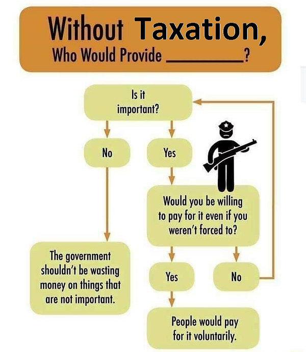 taxes flow chart.jpg