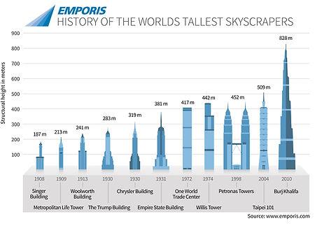 skyscraper-history-e291113.jpg