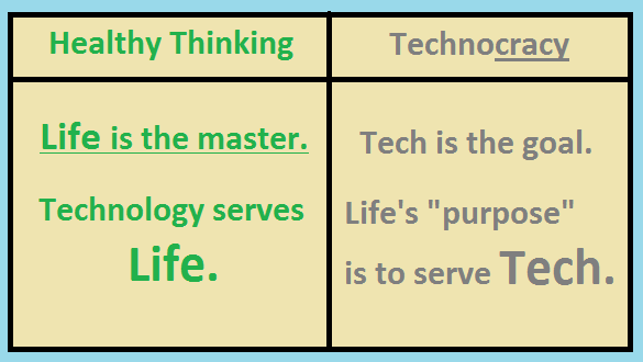 technology vs. technocracy table.png