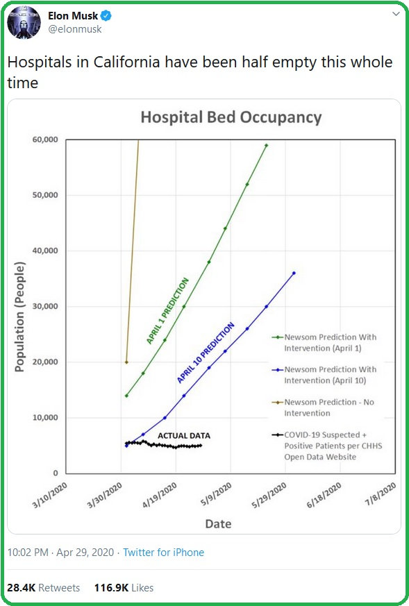 hospital beds prediction vs reality.jpg