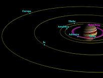 jupiter's moons.jpg