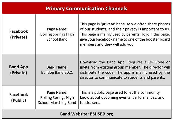 Primary Communication 2021.JPG