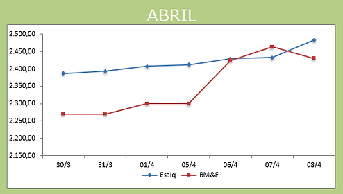Gráfico Abril 09.04.png