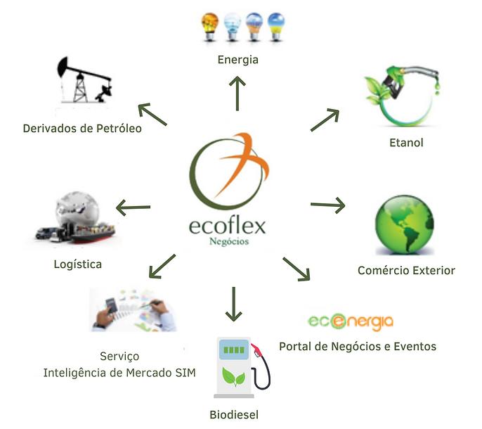 Cópia de Biodiesel.png