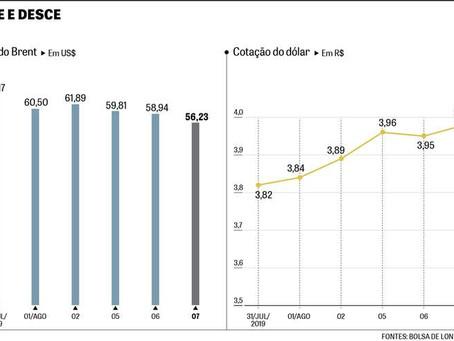 Desvalorização do Brent Deve Reduzir Preço do Combustível