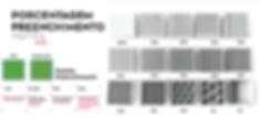 Porcentagem preenchimento impressão 3D