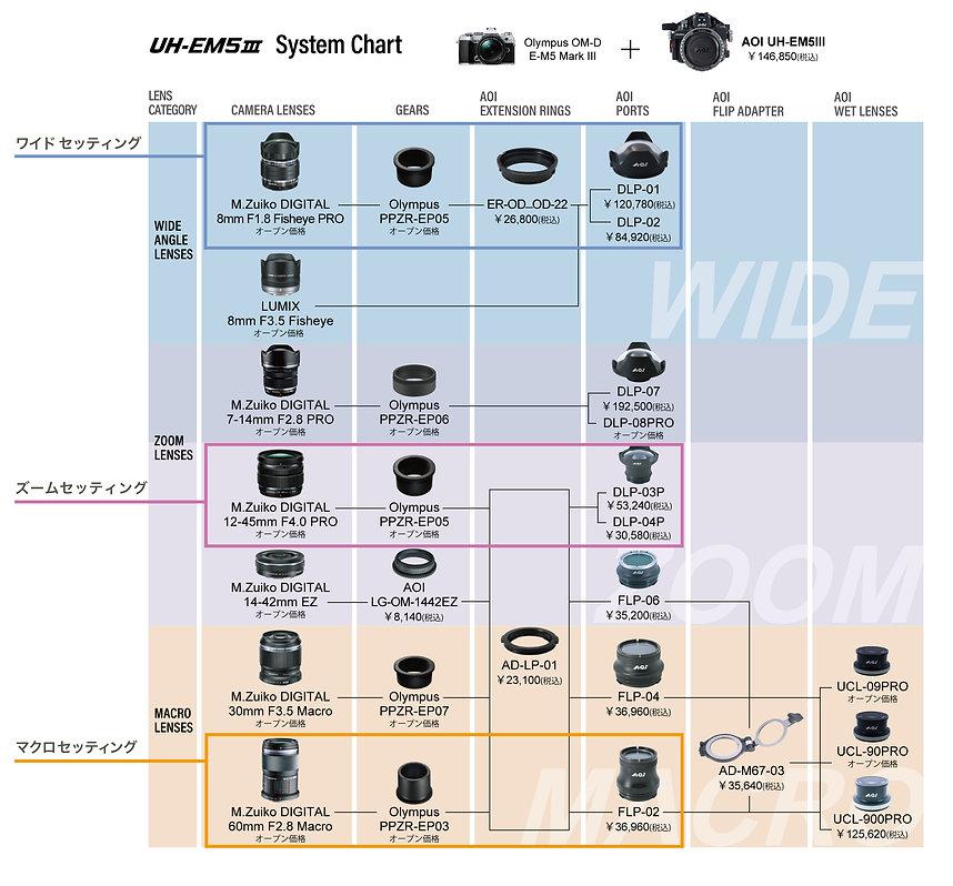 AOI_UH-EM5III_システムチャートのコピー.jpg