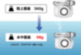 水中重量.jpg