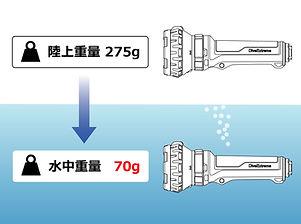 DL2002_水中重量_edited.jpg