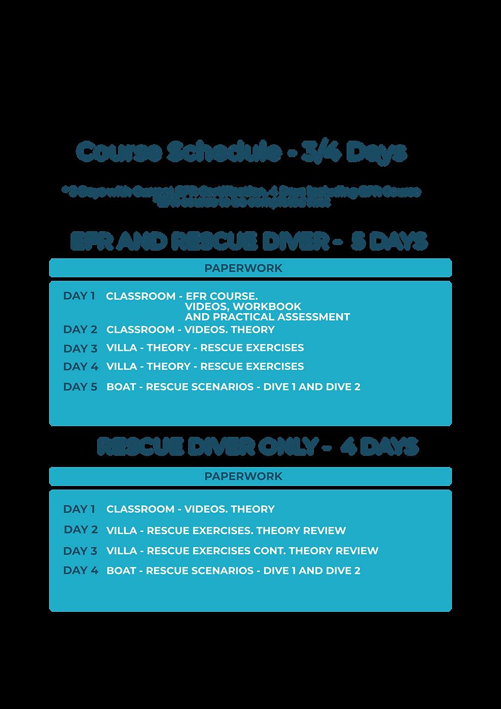 Course_Layout_Rescue_Transparent.png