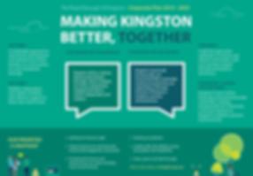Kingston's Corpoate Plan 2019-2023