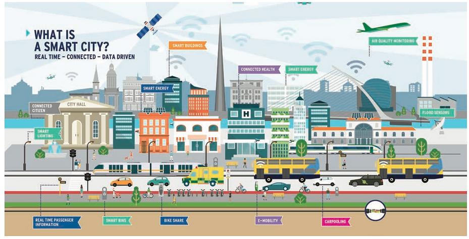 Smart City.png