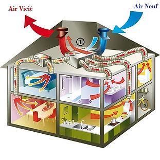 Devis gratuit VMC Aix-en-Provence