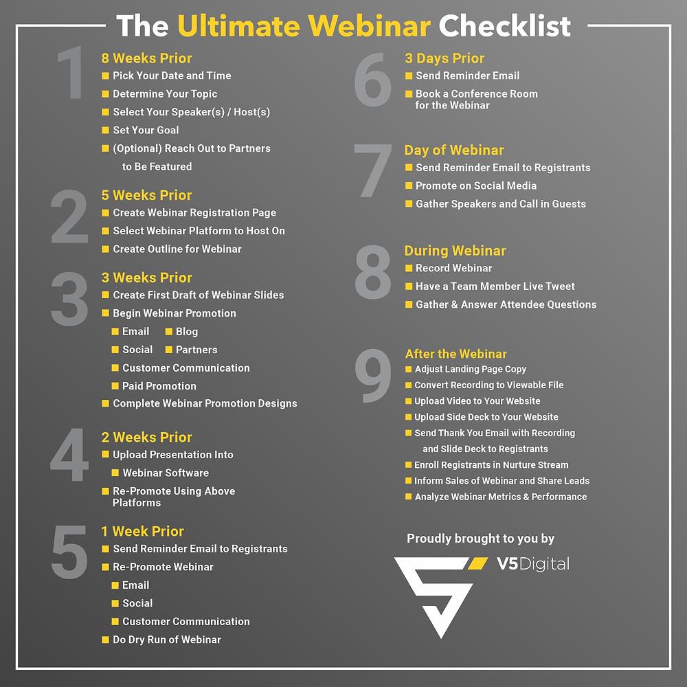 Webinar, Webinar Advise, Webinar checklist.