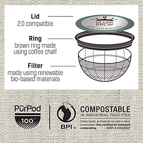 GloryBrew The Duke Compostable Biodegradable Coffee K-Cups® Review My review of GlorybrewCompostable Coffee K-Cups made from 100% biodegradable materials. The eco-friendly k-cup choice over plastic! Dark-roast, full-bodied, low acidic sustainably grown coffee has the Rainforest Alliance Certification. Works in Keurig brewers and single-serve coffee machines. Satisfaction guaranteed!
