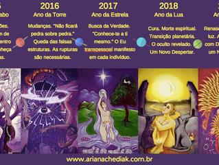 2015-2019: Cinco anos de profundas transformações internas