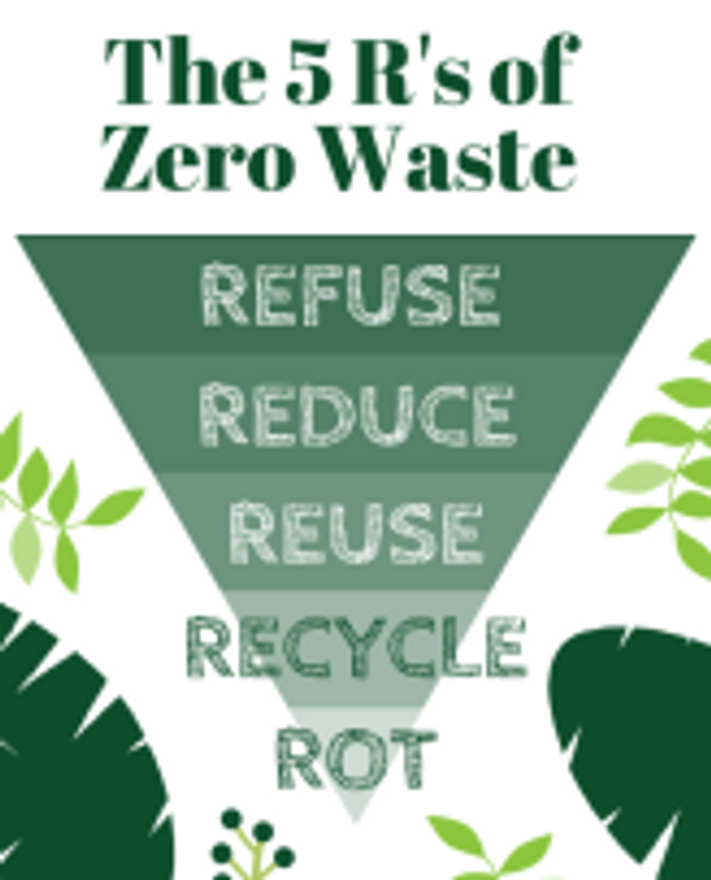 5-rs-of-zero-waste-refuse-reduce-reuse-recycle-rot-646x800