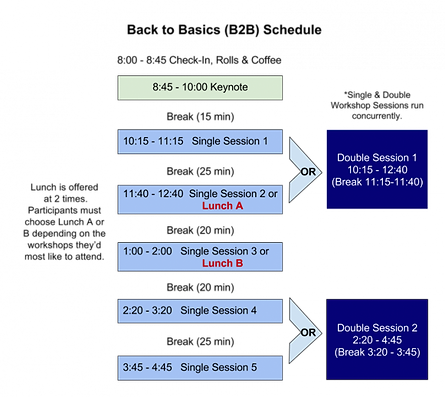 B2B schedule.png
